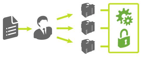 connectkey_productivity_setup