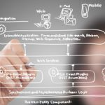 Xerox Docline : Conseils et expertise